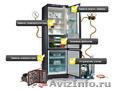 Сервисный центр по ремонту холодильного оборудования